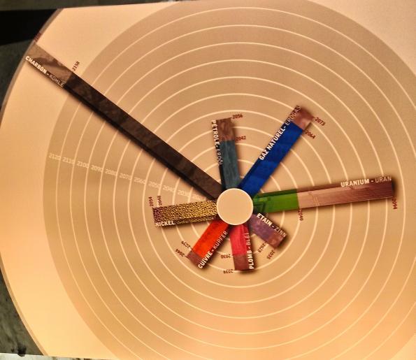 Image de Electrobroc : l'exposition