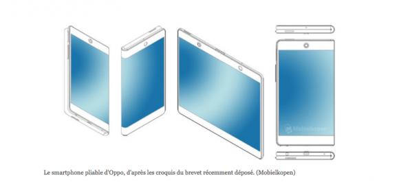 Téléphone pliable: le smartphone du futur